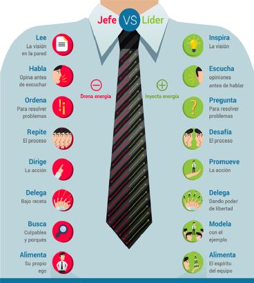 infografia-corbata